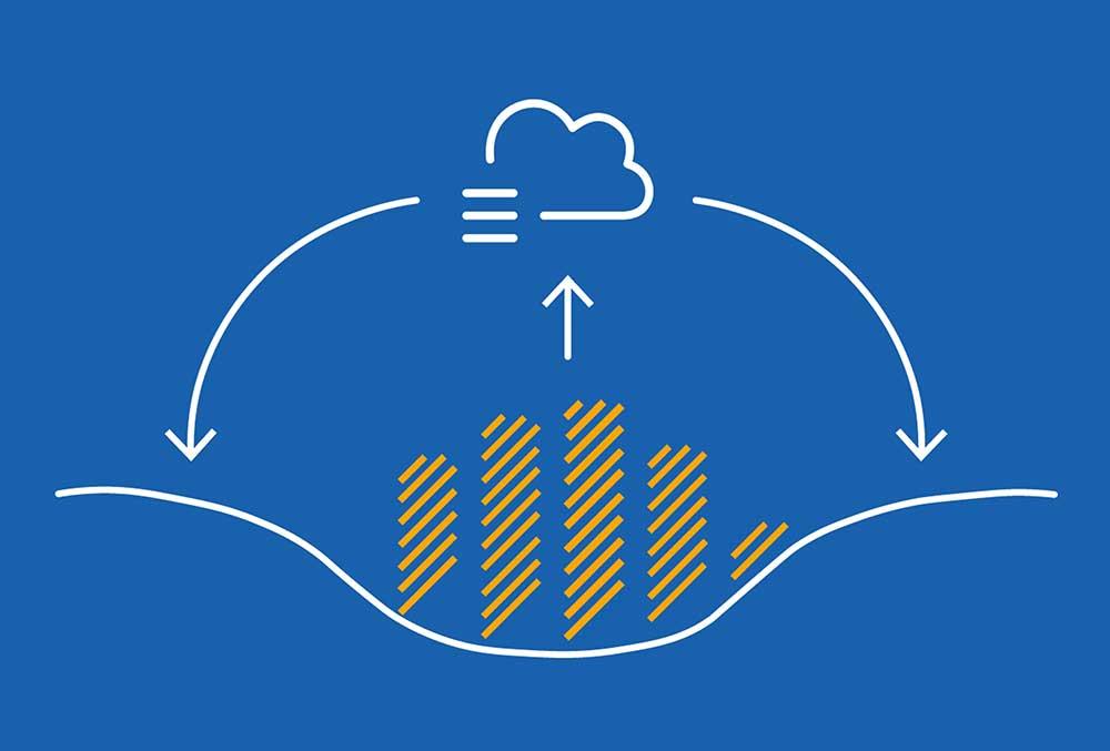 Solarcloud Funktion bildlich dargestellt